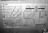 Schnittgeschwindigkeitsdiagramm auf Bohrmaschine