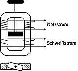 Prinzip Streukern-Trafo